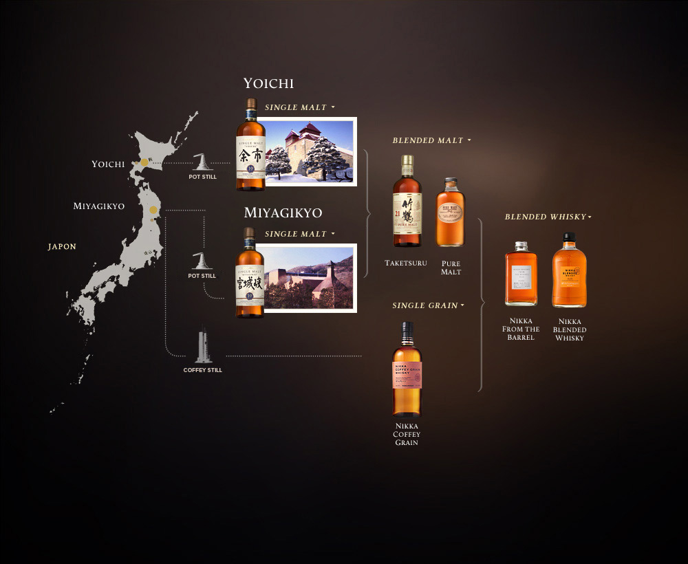 Japanese Whisky - Guildford 16th February 2018 7.15pm